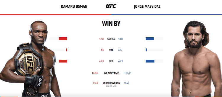 win-percentage